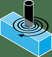 2019-08-21-ForceCopilot-Spiral