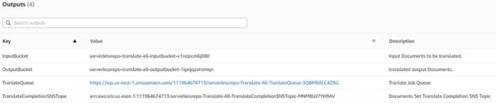 translate all automating multiple file type batch translation with aws cloudformation 6 hyperedge embed image