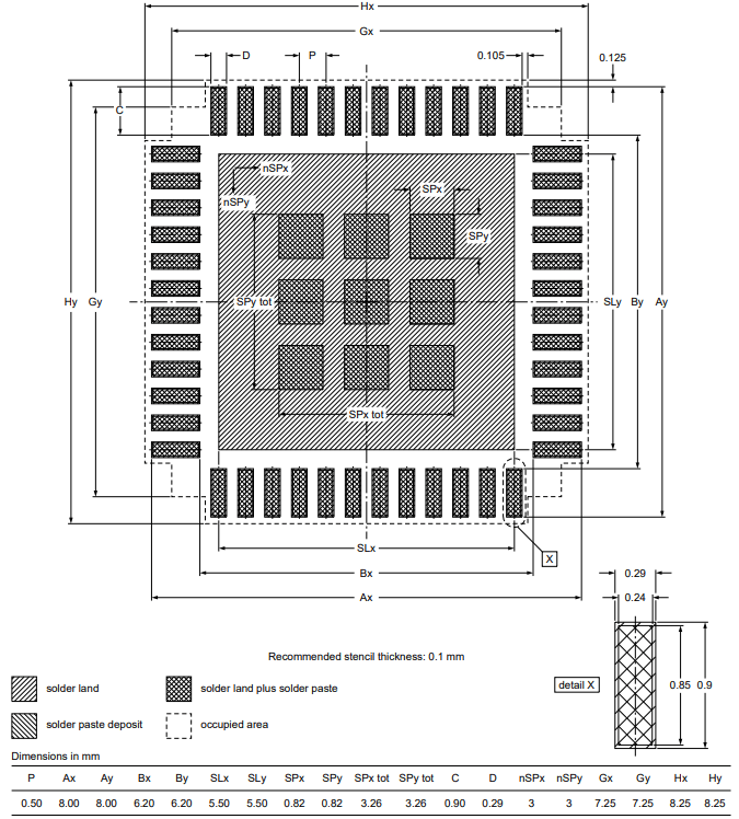 Recommended footprint of the NXP HVQFN48