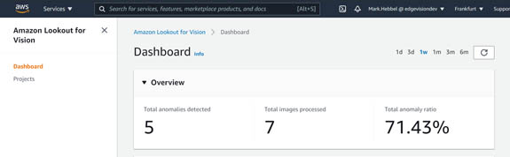amazon lookout for vision accelerator proof of concept poc kit 30 hyperedge embed image