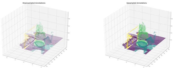 annotate dense point cloud data using sagemaker ground truth 8 hyperedge embed image