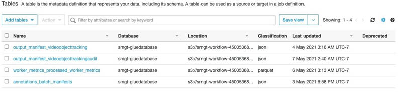 build bi dashboards for your amazon sagemaker ground truth labels and worker metadata 9 hyperedge embed image