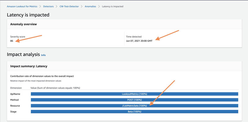 connect to your amazon cloudwatch data to detect anomalies and diagnose their root cause using amazon lookout for metrics 22 hyperedge embed image