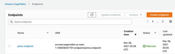 develop and deploy ml models using amazon sagemaker data wrangler and amazon sagemaker autopilot 18 hyperedge embed image