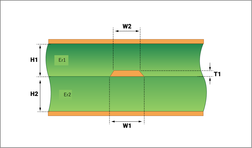 Single-ended stripline for flex PCBs