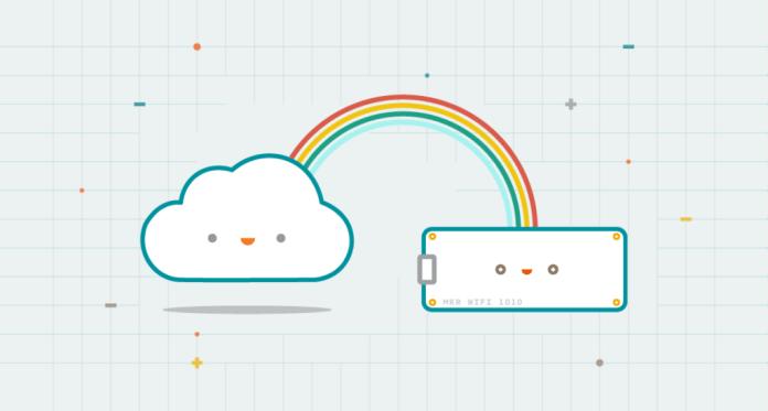 IoT cloud computing