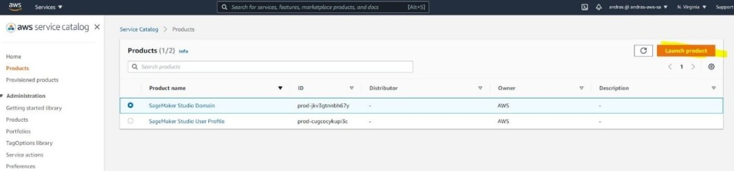 automate a centralized deployment of amazon sagemaker studio with aws service catalog 4 hyperedge embed image