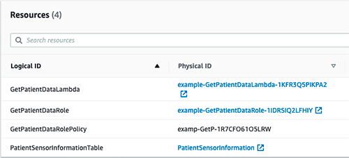simplify patient care with a custom voice assistant using amazon lex v2 1 hyperedge embed