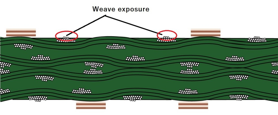 Weave exposure on FR4 materials