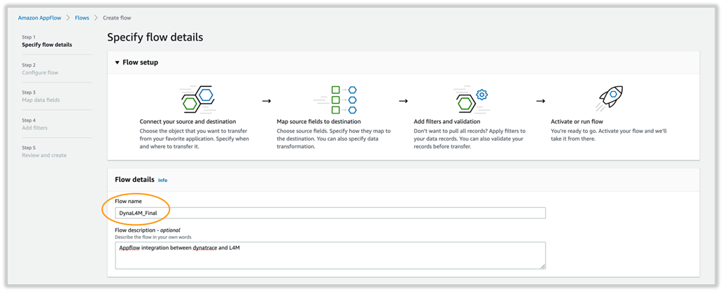 detect anomalies in operational metrics using dynatrace and amazon lookout for metrics 2 hyperedge embed