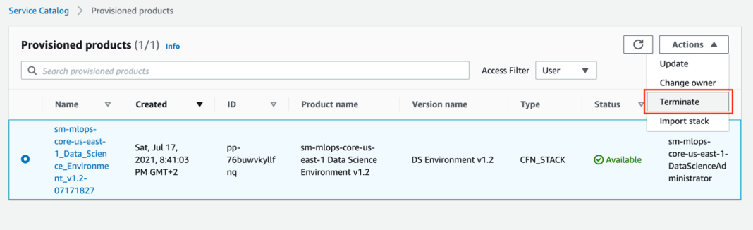 secure multi account model deployment with amazon sagemaker part 2 11 hyperedge embed