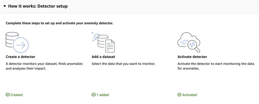 detect anomalies using amazon lookout for metrics and review inference through amazon a2i 2 hyperedge embed