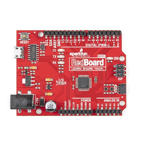 https://i0.wp.com/hyperedge.tech/wp-content/uploads/2021/09/evolution-of-the-redboard-1.jpg?w=1068&ssl=1
