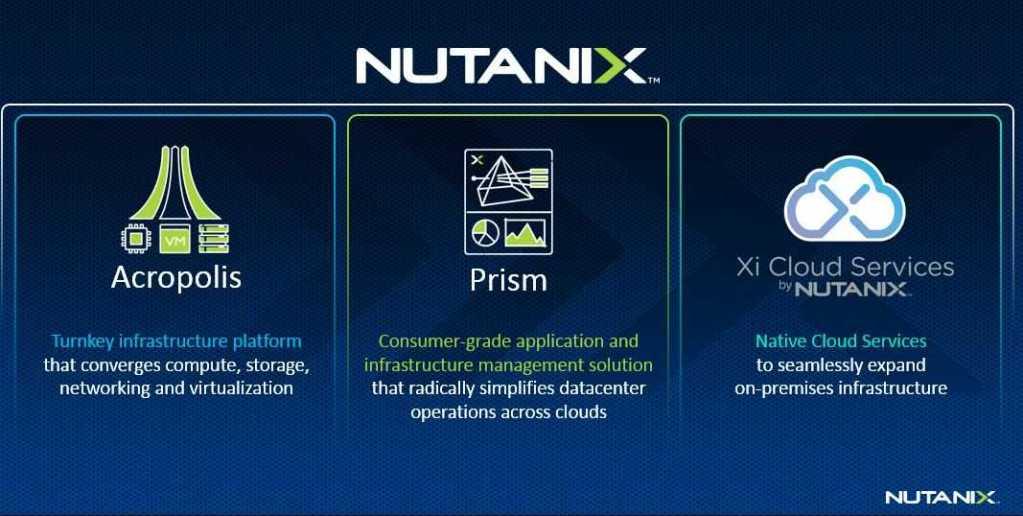 Nutanix HCI Cluster Critical Services