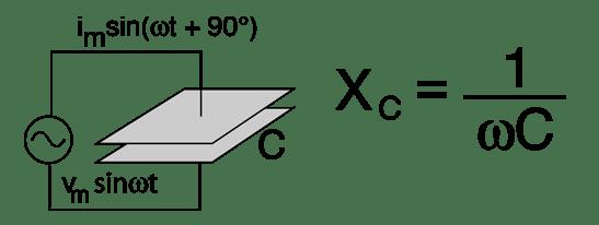 Capacitor Ac Behavior
