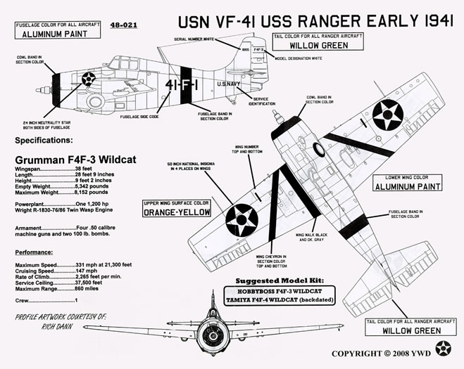 F4F-3 Fuselage Bands and Wing Chevrons Decals Review by