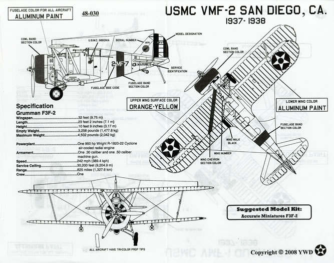 USN / USMC Biplanes Bands and Wing Chevrons Decals Review