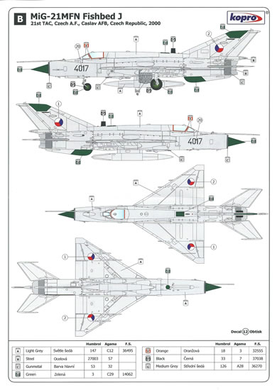 Kopro 1/72 scale MiG-21 F-13, MF, SM & MFN Decals Review