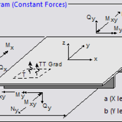 Slope Orientation Diagram Club Car Suspension Parts Shell