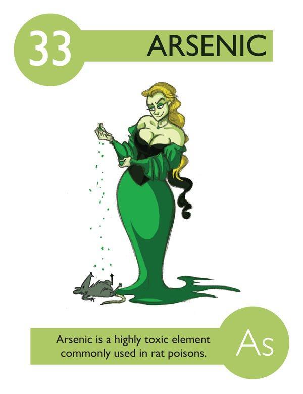 Arsênico é muito tóxico, e comumente utilizado em venenos para rato