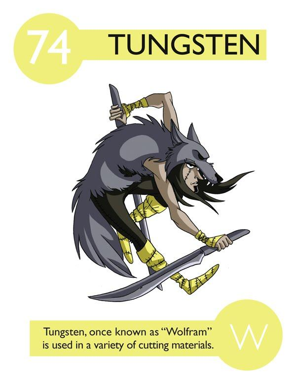 O tungstênio é utilizado em materiais de corte