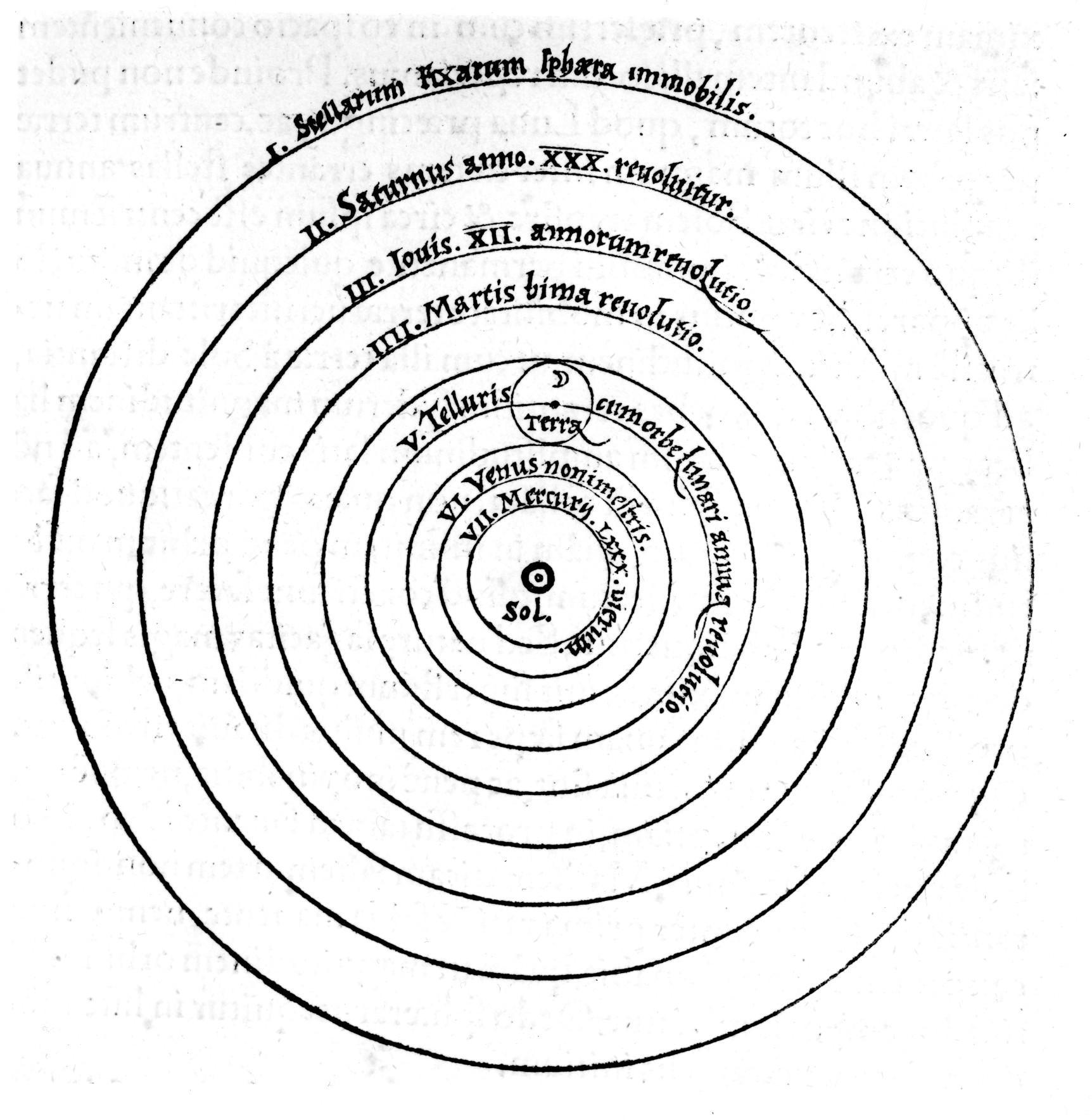 12 diagramas que mudaram nossa compreensão do sistema solar