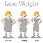 gewichtsreduktion abnehmen mit hypnose