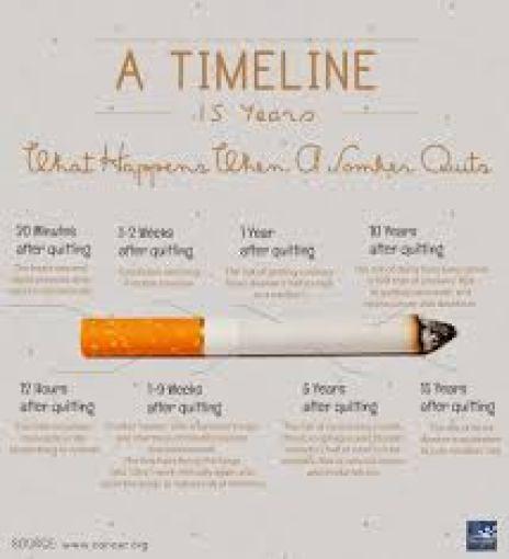 smoking 7