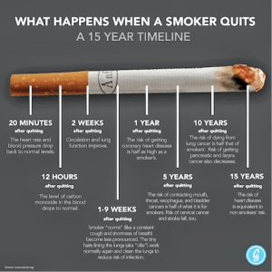 Smoking Cessation Ipswich - Quit Smoking Suffolk