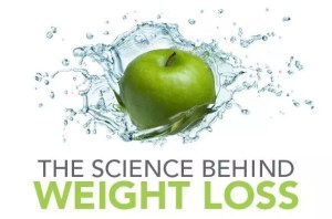 science_behind_weight_loss2