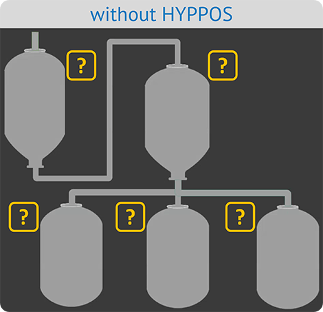 Without HYPPOS