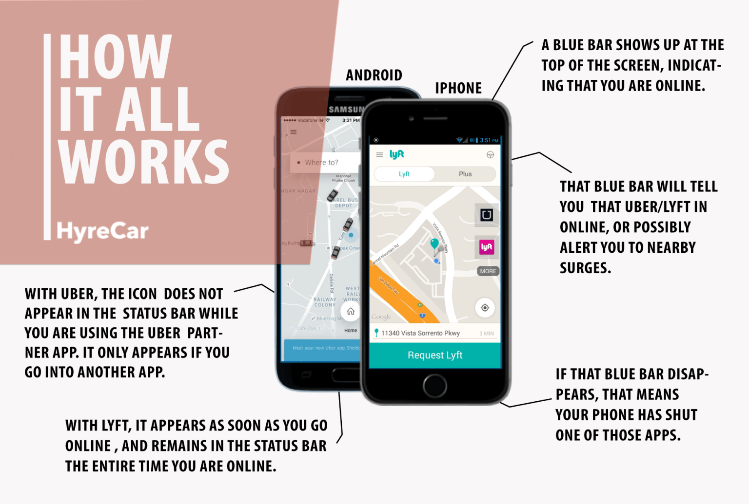 Can You Drive For Both Uber and Lyft?