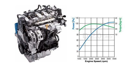 Hyundai Auto Tech, Inc.