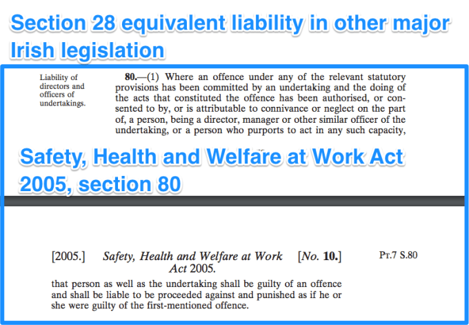 Safety, Health & Welfare at Work Act equivalent of section 28 liability