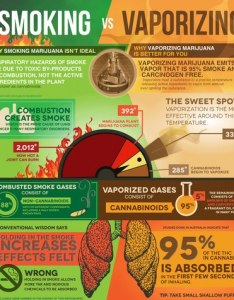 You may like this one also tsiw   le pkog vaporizer cannabinoid temperature chart vape life forum rh forumpelife