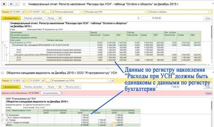 Сравнение записей регистра бухгалтерии и Расходы при УСН, когда КУДиР в 1С Бухгалтерия 3.0 заполняется неверно