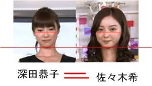 顔の大きさの比較
