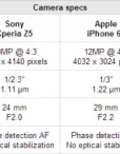 Best smartphone cameras compared sony xperia  vs iphone  galaxy note also rh phonearena