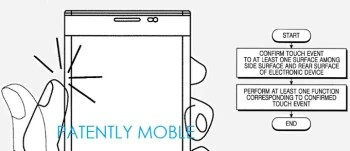 Samsung patent shows touch controls on back of phone