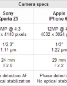 Best smartphone cameras compared sony xperia  vs iphone  galaxy note also rh phonearena