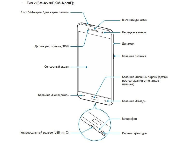 Bedienungsanleitung Samsung A7