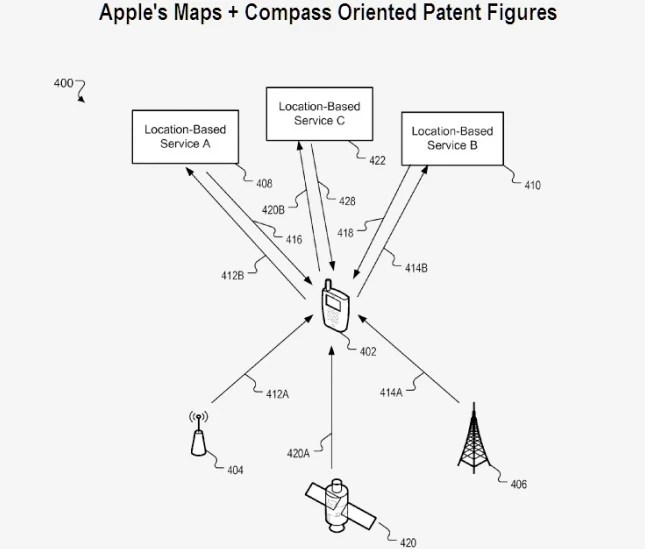 New patent indicates Apple is working on location based