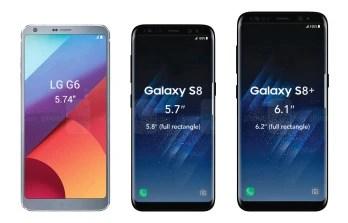 Galaxy S8 vs Galaxy S8+ vs S7, S7 edge, LG G6, iPhone 7 Plus, Pixel XL: preliminary size comparison
