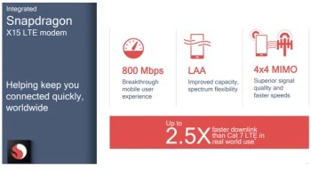 The new Snapdragon 710 Mobile Platform features the Snapdragon X15 LTE modem