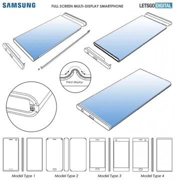 Samsung all screen patent - هل ستكشف سامسونج عن جوال بثلاث شاشات وآخر بشاشتين!