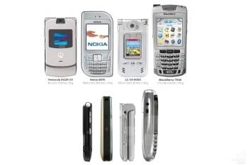 Motorola RAZR V3 рядом с другими телефонами 2004 года - вот почему Motorola RAZR V3 когда-то был самым крутым телефоном в мире