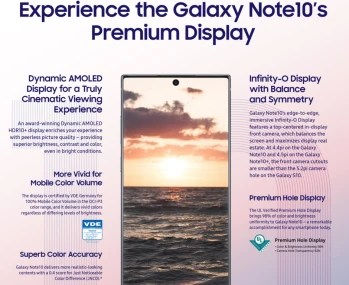Samsung Premium Hole Display design infographic - Samsung's 2020 Galaxy phone design may be all about Premium Hole displays