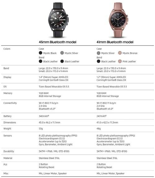 Samsung-Galaxy-Watch-3-leak-renders-specs-02.jpg