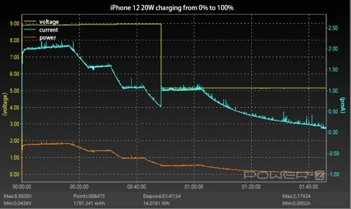 20W-current-power.jpg