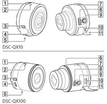 Leaked manual confirms interchangeable Sony lens for iOS